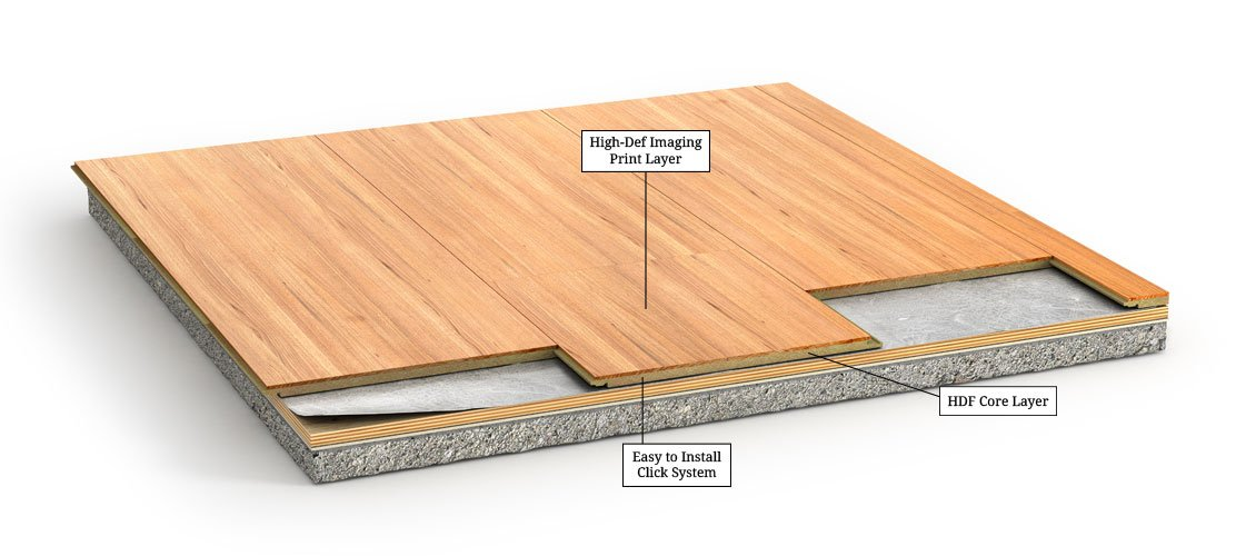 Laminate Education Belair Flooring